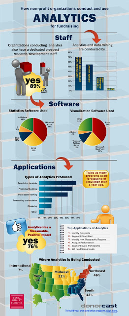 BWF Analytics Infographic